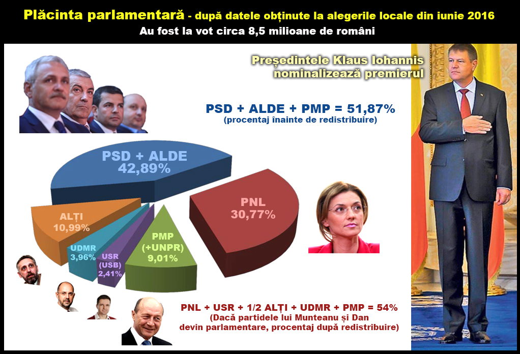 1-Placinta-partidelor-final
