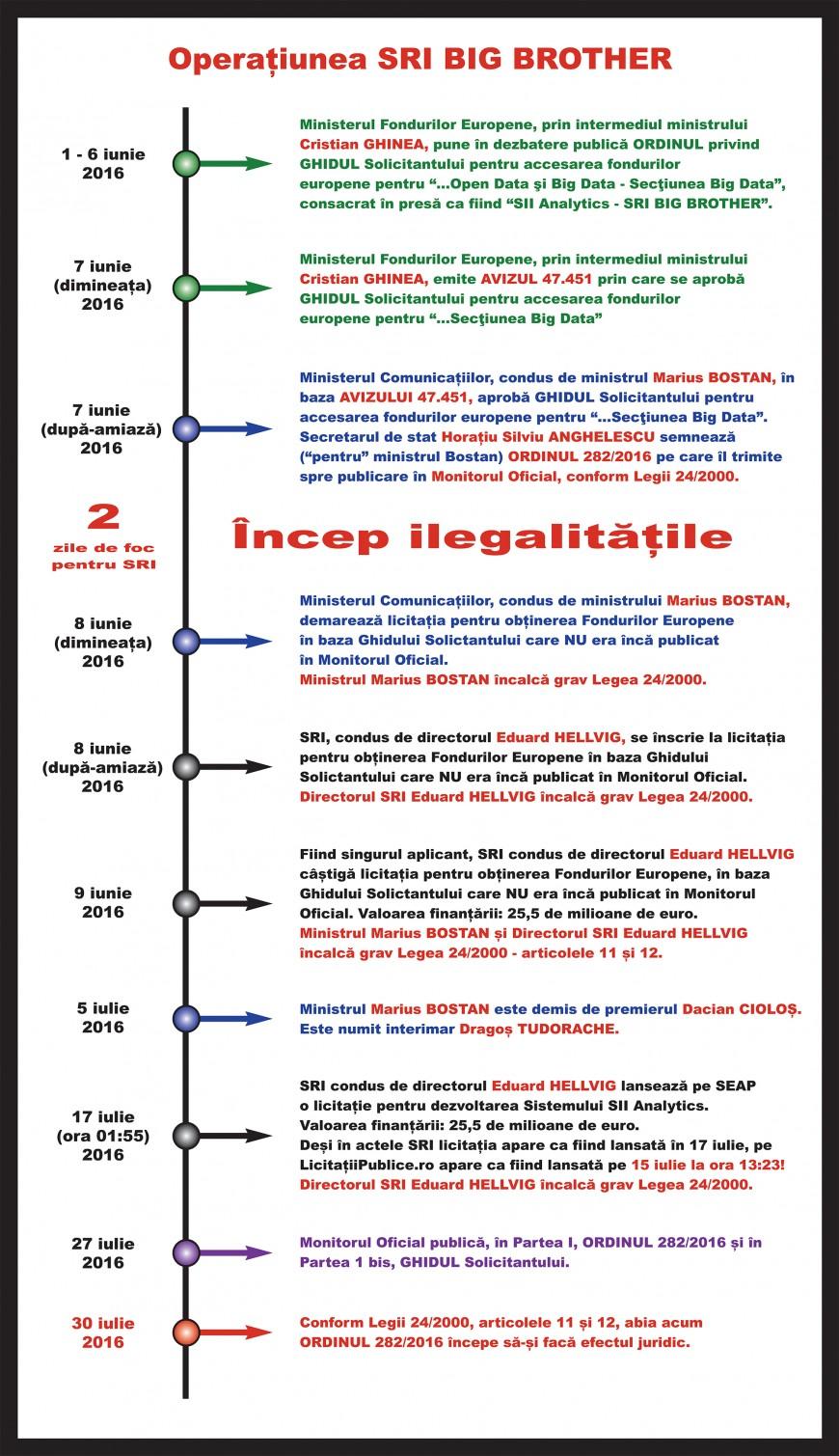 1-Schema-SRI-incalca-Legea-24